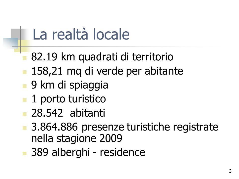 3 La realtà locale 82.19 km quadrati di territorio 158,21 mq di verde per abitante 9 km di spiaggia 1 porto turistico 28.542 abitanti 3.864.886 presen