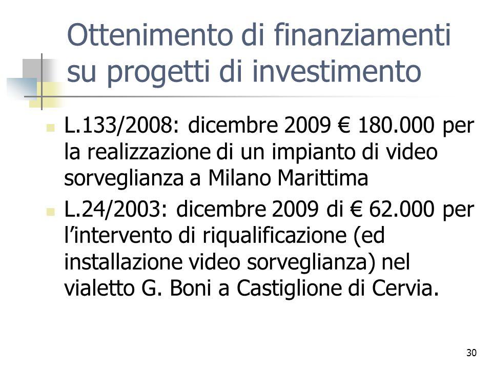 30 Ottenimento di finanziamenti su progetti di investimento L.133/2008: dicembre 2009 180.000 per la realizzazione di un impianto di video sorveglianza a Milano Marittima L.24/2003: dicembre 2009 di 62.000 per lintervento di riqualificazione (ed installazione video sorveglianza) nel vialetto G.