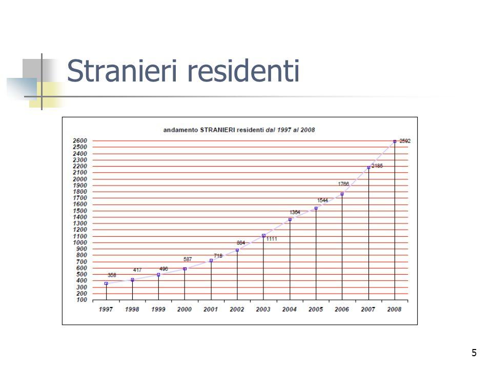 6 Presenze turistiche PRESENZE TURISTICHE anno 2006 3.668.835 anno 2007 3.824.836 anno 2008 3.764.359 anno 2009 3.864.886