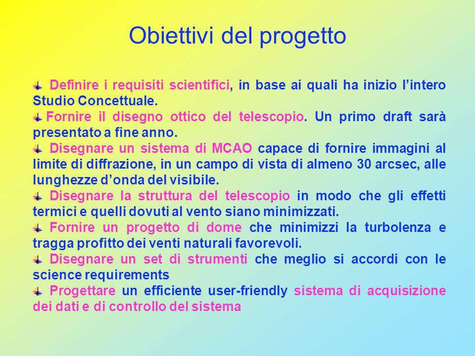 Obiettivi del progetto Definire i requisiti scientifici, in base ai quali ha inizio lintero Studio Concettuale. Fornire il disegno ottico del telescop