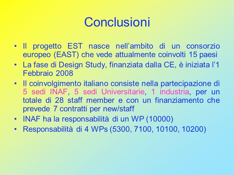 Conclusioni Il progetto EST nasce nellambito di un consorzio europeo (EAST) che vede attualmente coinvolti 15 paesi La fase di Design Study, finanziata dalla CE, è iniziata l1 Febbraio 2008 Il coinvolgimento italiano consiste nella partecipazione di 5 sedi INAF, 5 sedi Universitarie, 1 industria, per un totale di 28 staff member e con un finanziamento che prevede 7 contratti per new/staff INAF ha la responsabilità di un WP (10000) Responsabilità di 4 WPs (5300, 7100, 10100, 10200)