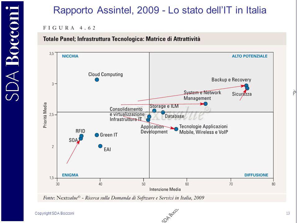 Copyright SDA Bocconi 13 Rapporto Assintel, 2009 - Lo stato dellIT in Italia