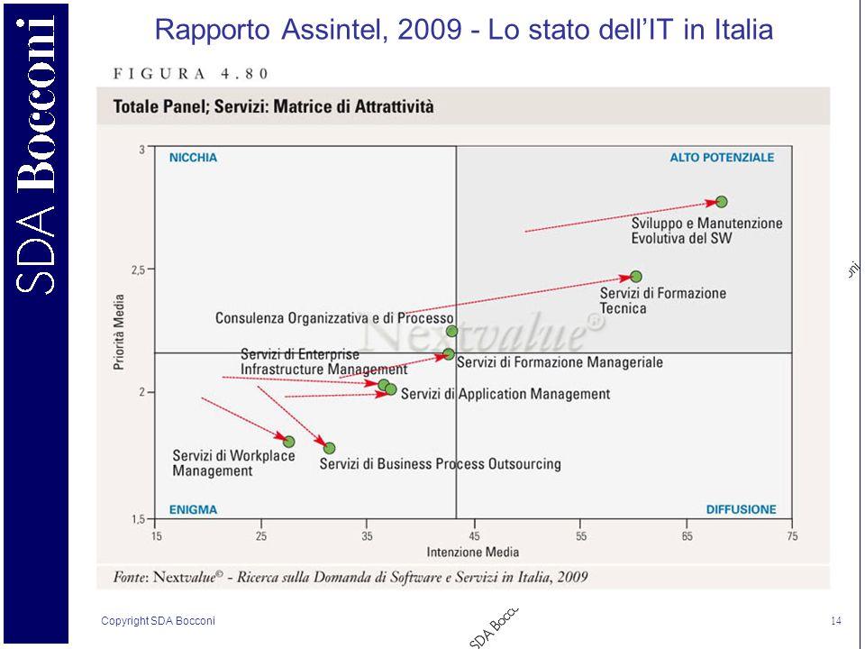 Copyright SDA Bocconi 14 Rapporto Assintel, 2009 - Lo stato dellIT in Italia
