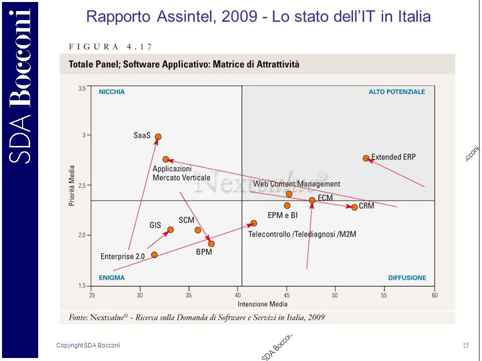 Copyright SDA Bocconi 15 Rapporto Assintel, 2009 - Lo stato dellIT in Italia