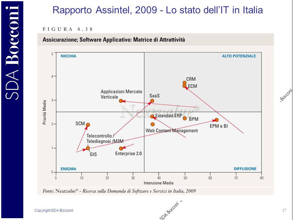 Copyright SDA Bocconi 17 Rapporto Assintel, 2009 - Lo stato dellIT in Italia