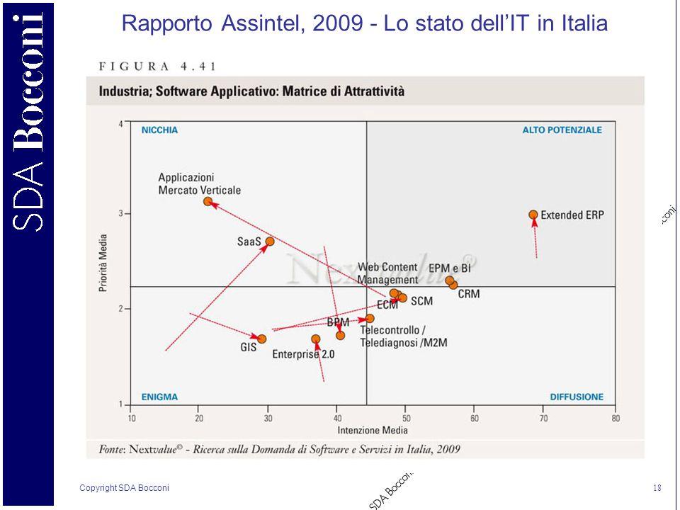Copyright SDA Bocconi 18 Rapporto Assintel, 2009 - Lo stato dellIT in Italia