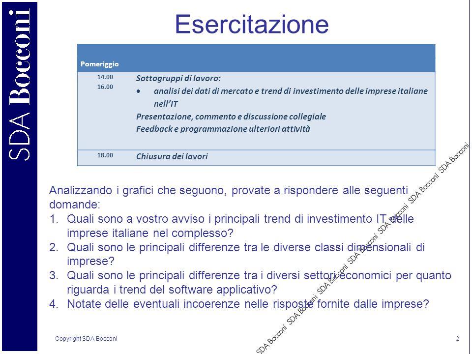 Copyright SDA Bocconi 2 Esercitazione Pomeriggio 14.00 16.00 Sottogruppi di lavoro: analisi dei dati di mercato e trend di investimento delle imprese