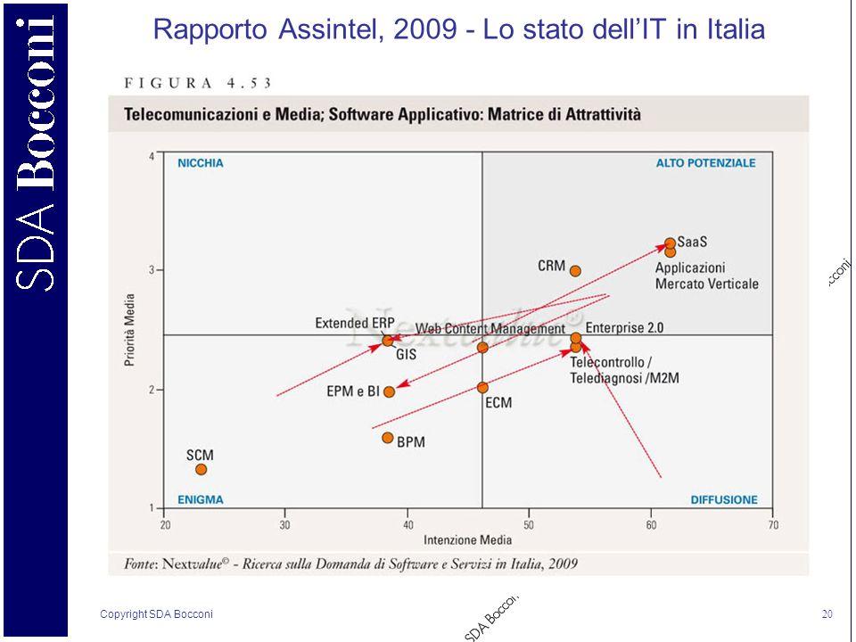 Copyright SDA Bocconi 20 Rapporto Assintel, 2009 - Lo stato dellIT in Italia