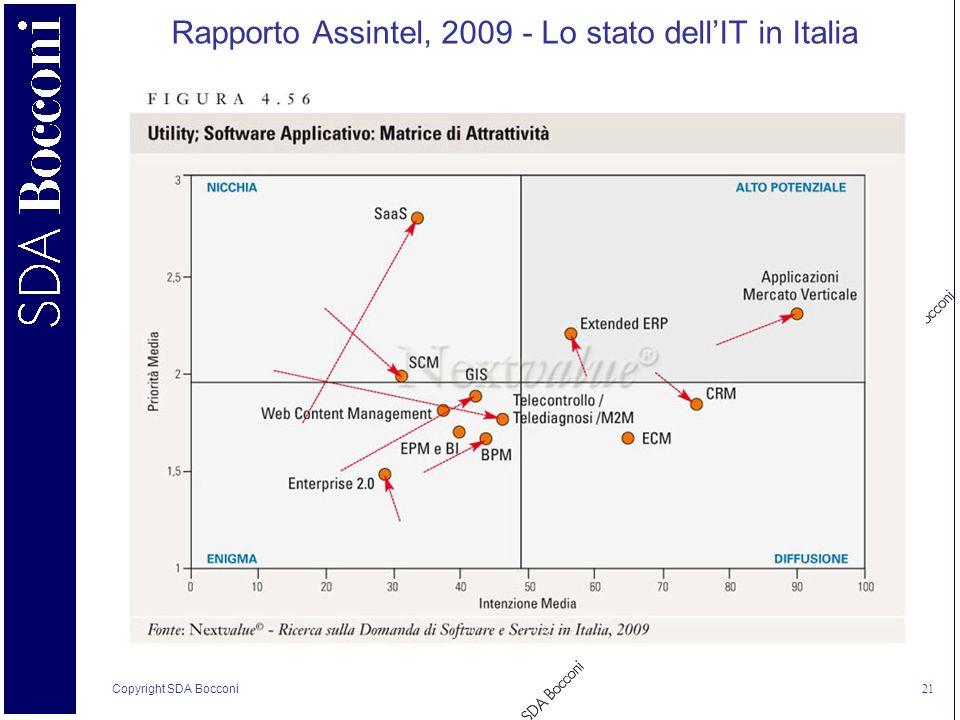 Copyright SDA Bocconi 21 Rapporto Assintel, 2009 - Lo stato dellIT in Italia