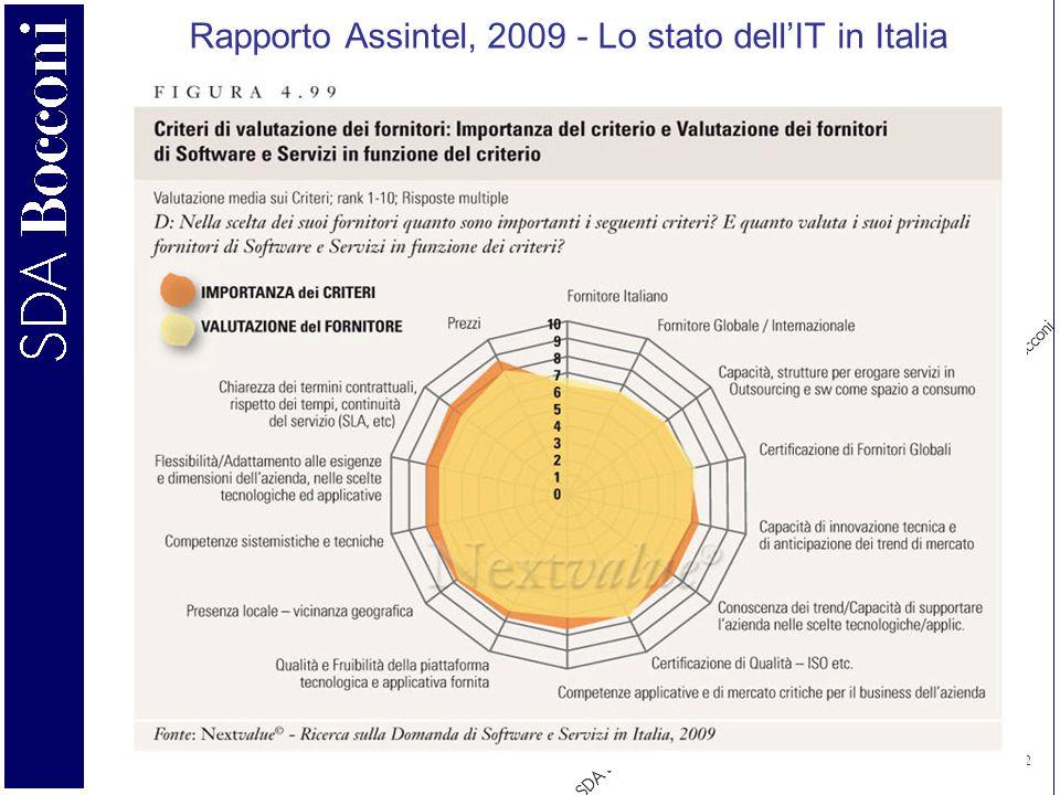 Copyright SDA Bocconi 22 Rapporto Assintel, 2009 - Lo stato dellIT in Italia