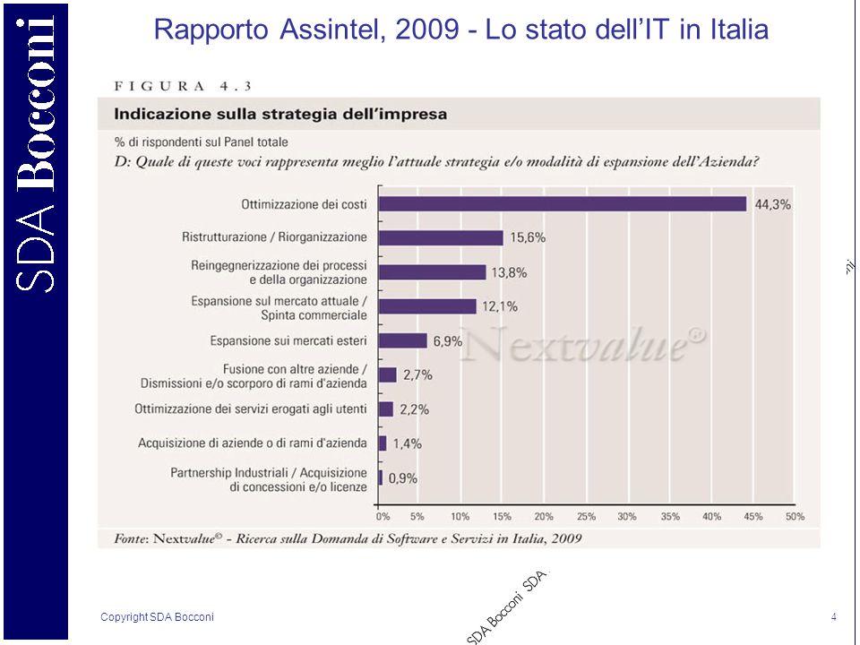 Copyright SDA Bocconi 4 Rapporto Assintel, 2009 - Lo stato dellIT in Italia