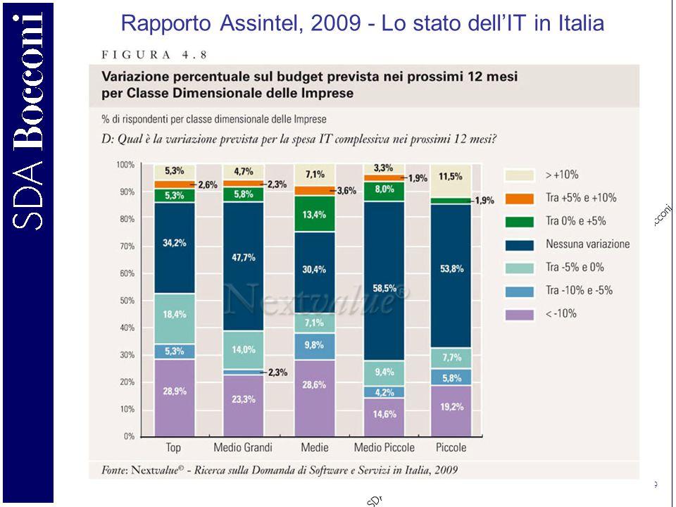 Copyright SDA Bocconi 9 Rapporto Assintel, 2009 - Lo stato dellIT in Italia
