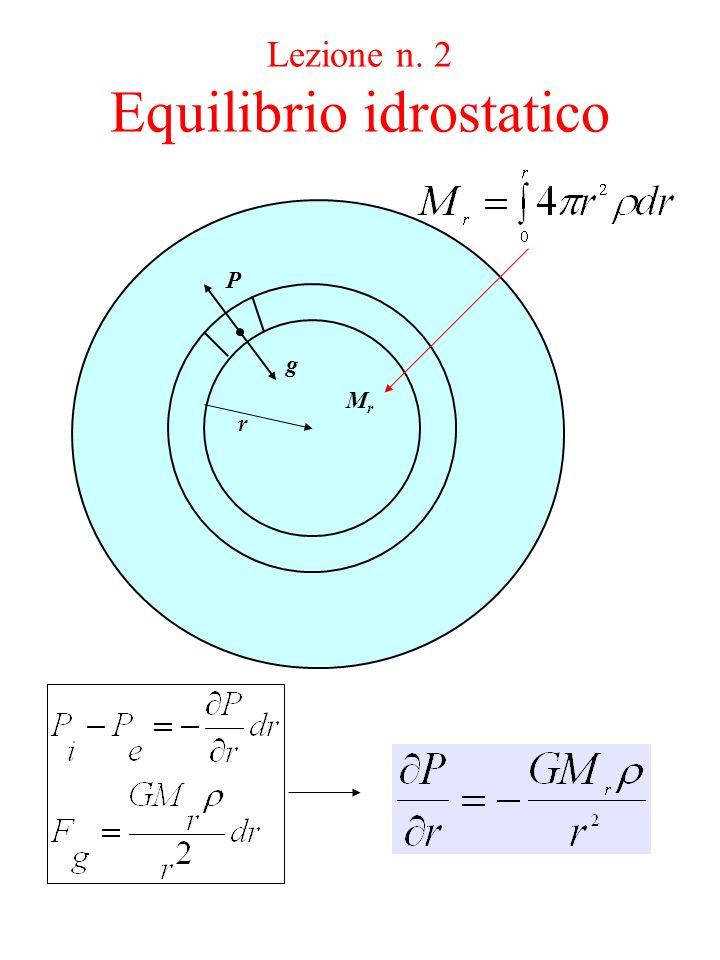 Teorema del viriale Una sfera di gas autogravitante in equilibrio idrostatico, che irradia (e perde) energia dalla superficie deve contrarre per mantenere lequilibrio tra la pressione e la gravita.