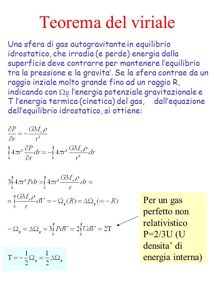 Se la contrazione avviene in regime di equilibrio idrostatico, il 50% dellenergia gravitazionale rilasciata viene convertita in energia termica (riscaldamento) mentre laltro 50% e emesso sotto forma di radiazione dalla superficie (irraggiamento)