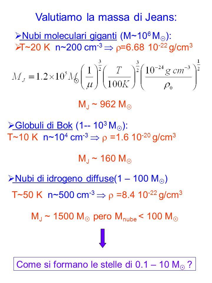 Valutiamo la massa di Jeans: Nubi moleculari giganti (M~10 6 M ): T~20 K n~200 cm -3 =6.68 10 -22 g/cm 3 M J ~ 962 M Globuli di Bok (1-- 10 3 M ): T~10 K n~10 4 cm -3 =1.6 10 -20 g/cm 3 M J ~ 160 M Nubi di idrogeno diffuse(1 – 100 M ) T~50 K n~500 cm -3 =8.4 10 -22 g/cm 3 M J ~ 1500 M pero M nube < 100 M Come si formano le stelle di 0.1 – 10 M
