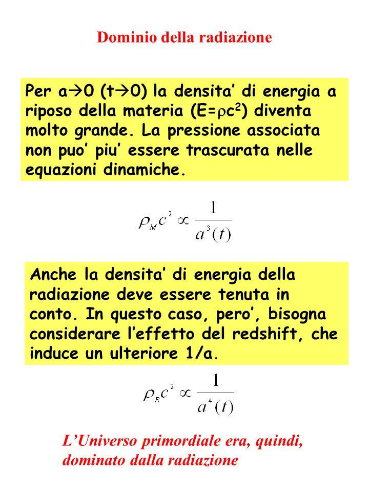 Dominio della radiazione Per a 0 (t 0) la densita di energia a riposo della materia (E= c 2 ) diventa molto grande. La pressione associata non puo piu