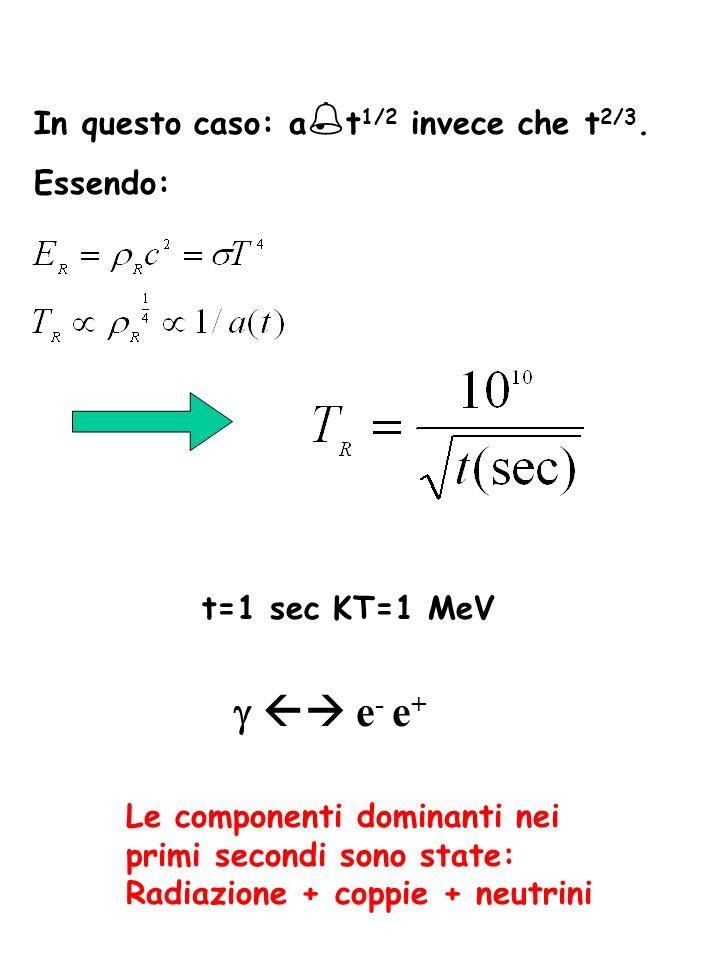 In questo caso: a % t 1/2 invece che t 2/3. Essendo: t=1 sec KT=1 MeV e - e + Le componenti dominanti nei primi secondi sono state: Radiazione + coppi