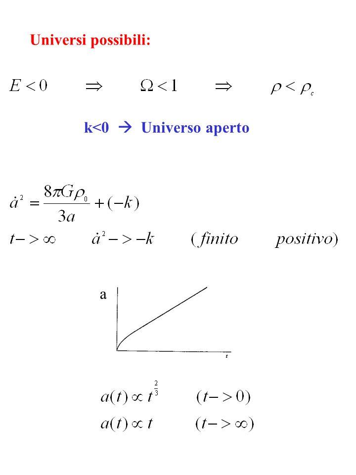 Universi possibili: k<0 Universo aperto a