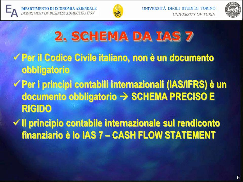 5 2. SCHEMA DA IAS 7 Per il Codice Civile italiano, non è un documento obbligatorio Per il Codice Civile italiano, non è un documento obbligatorio Per
