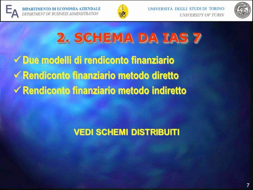 7 2. SCHEMA DA IAS 7 Due modelli di rendiconto finanziario Due modelli di rendiconto finanziario Rendiconto finanziario metodo diretto Rendiconto fina
