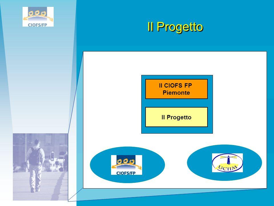 Il Progetto Il CIOFS FP Piemonte