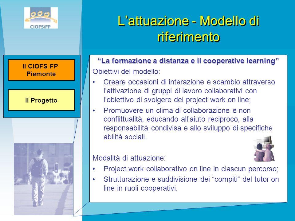 Lattuazione - Modello di riferimento La formazione a distanza e il cooperative learning Obiettivi del modello: Creare occasioni di interazione e scamb