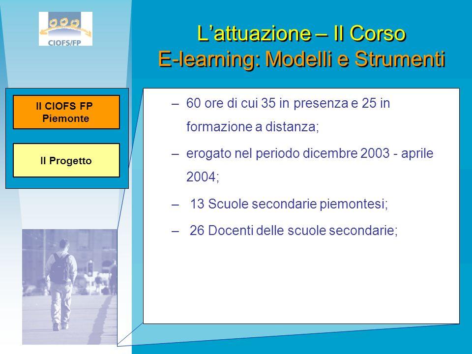 Lattuazione – Il Corso E-learning: Modelli e Strumenti –60 ore di cui 35 in presenza e 25 in formazione a distanza; –erogato nel periodo dicembre 2003
