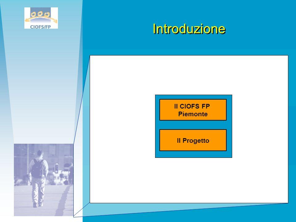 Introduzione Il Progetto Il CIOFS FP Piemonte