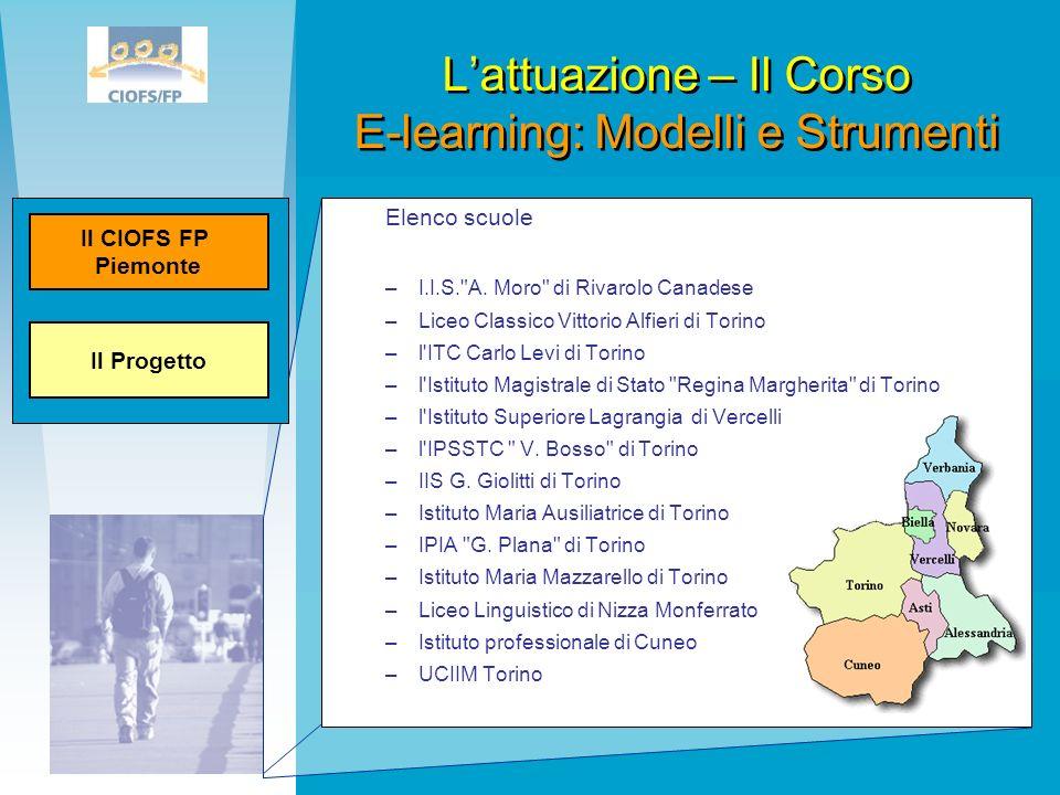 Lattuazione – Il Corso E-learning: Modelli e Strumenti Elenco scuole –I.I.S.