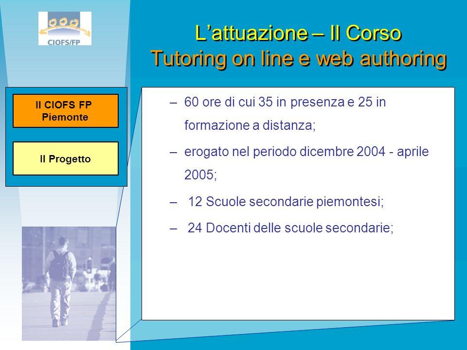 Lattuazione – Il Corso Tutoring on line e web authoring –60 ore di cui 35 in presenza e 25 in formazione a distanza; –erogato nel periodo dicembre 200
