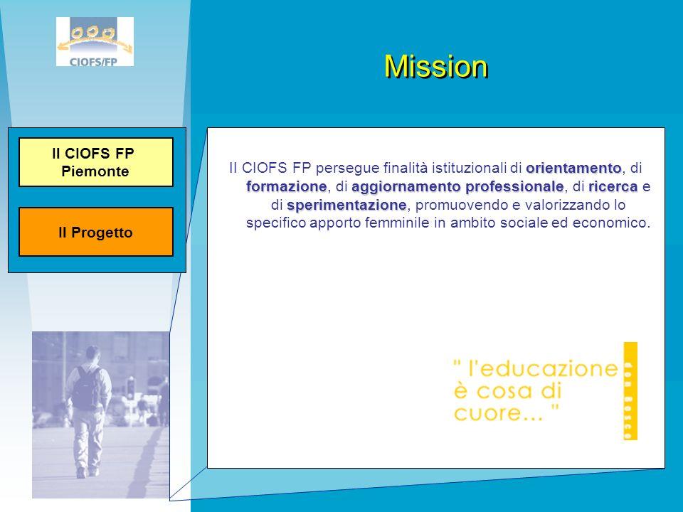 Mission orientamento formazioneaggiornamento professionalericerca sperimentazione II CIOFS FP persegue finalità istituzionali di orientamento, di form