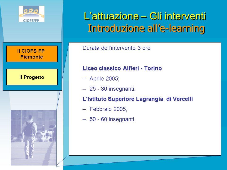 Lattuazione – Gli interventi Introduzione alle-learning Durata dellintervento 3 ore Liceo classico Alfieri - Torino –Aprile 2005; –25 - 30 insegnanti.