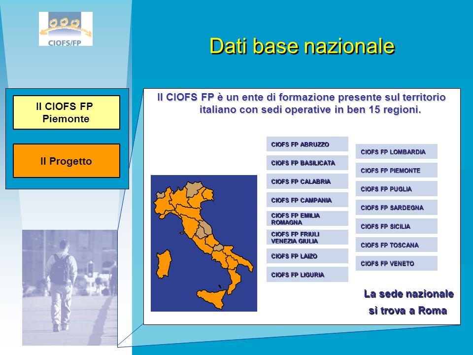 Dati base nazionale Il CIOFS FP è un ente di formazione presente sul territorio italiano con sedi operative in ben 15 regioni. Il Progetto Il CIOFS FP