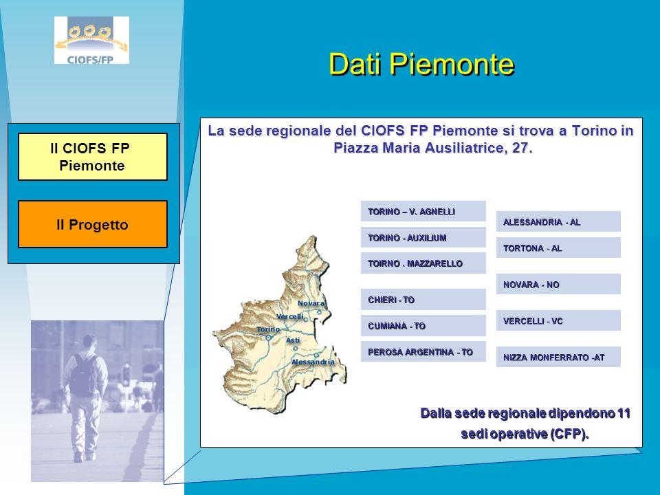 Dati Piemonte La sede regionale del CIOFS FP Piemonte si trova a Torino in Piazza Maria Ausiliatrice, 27. Il Progetto Il CIOFS FP Piemonte Dalla sede