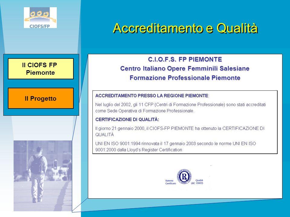 Accreditamento e Qualità C.I.O.F.S. FP PIEMONTE Centro Italiano Opere Femminili Salesiane Formazione Professionale Piemonte Il Progetto Il CIOFS FP Pi