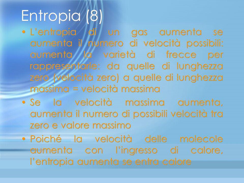 Entropia (7) E ovvia la risposta: si presentano, più facilmente, configurazioni tutte diverse tra loro: il sistema di configurazioni si presenta reali