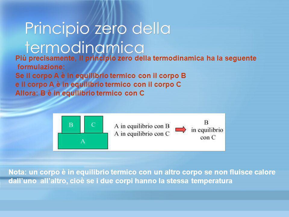 Principio zero della termodinamica E un principio sperimentale che deriva dalla osservazione che : Il calore fluisce spontaneamente da un corpo a temp