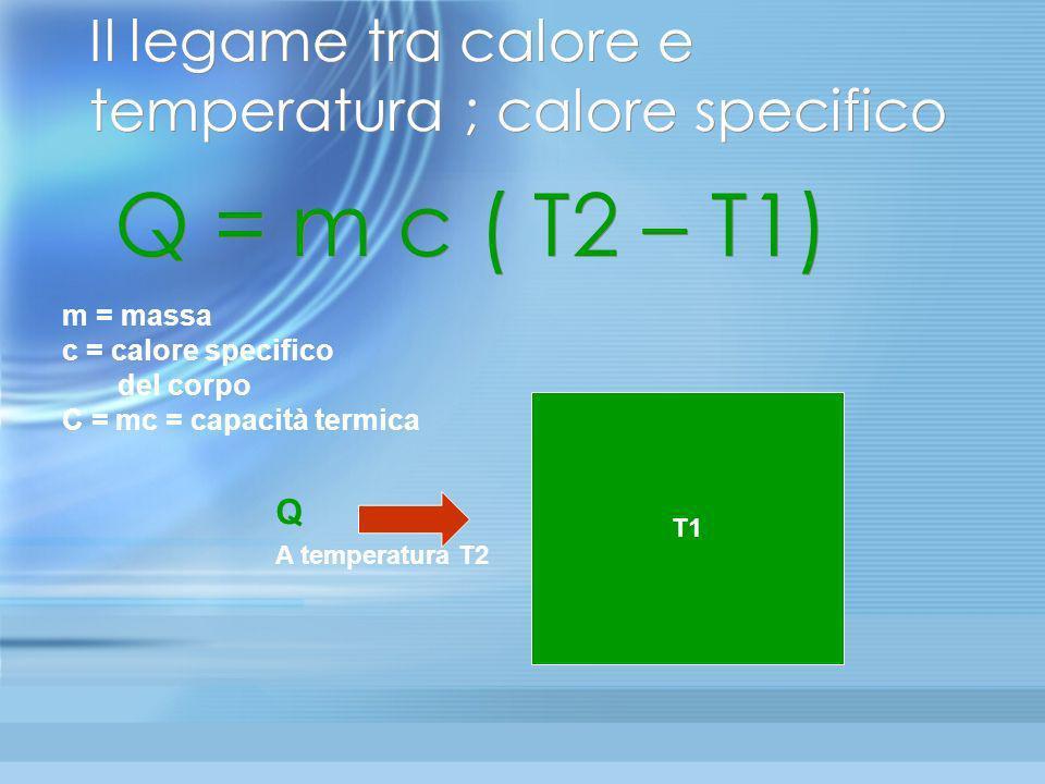 Principio zero della termodinamica Più precisamente, il principio zero della termodinamica ha la seguente formulazione: Se il corpo A è in equilibrio