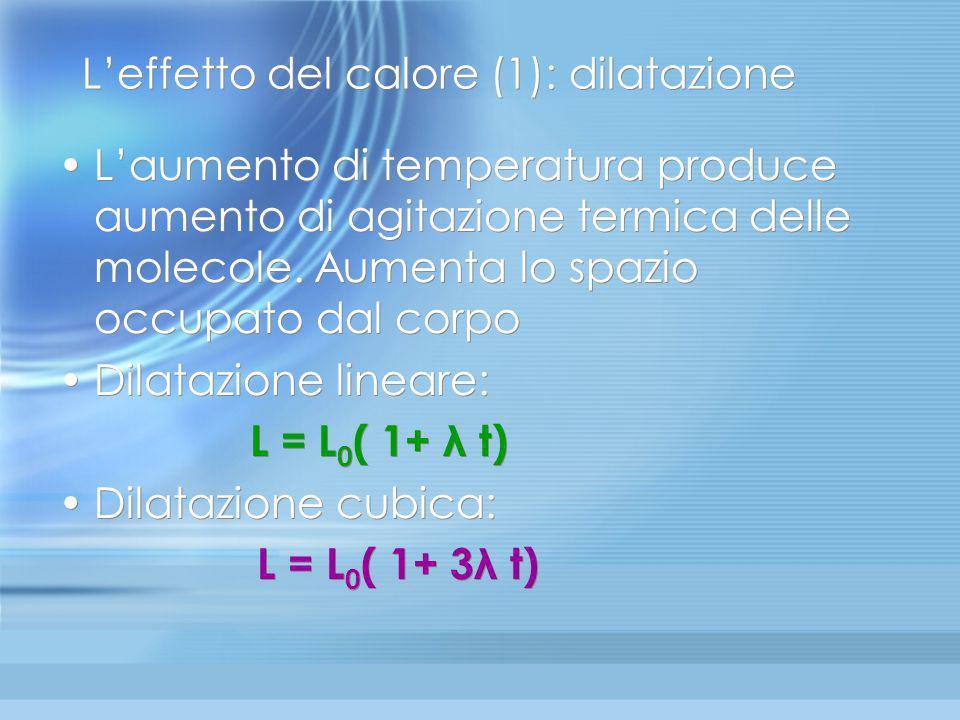 Il legame tra calore e temperatura ; calore specifico Q = m c ( T2 – T1) T1 Q A temperatura T2 m = massa c = calore specifico del corpo C = mc = capac