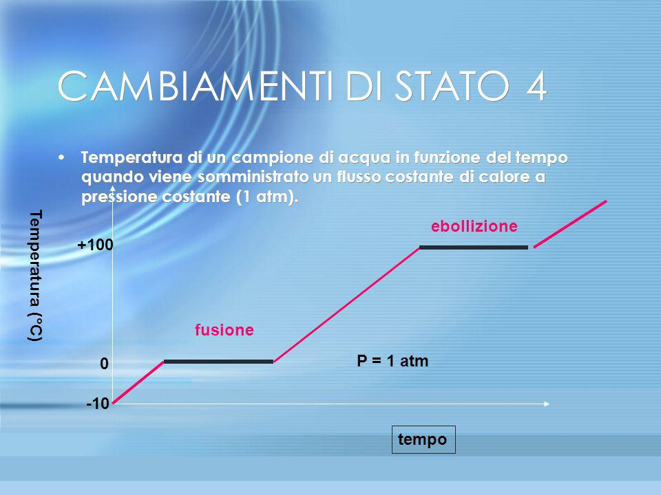 Cambiamenti di stato 3 Cambiamenti di stato che avvengono a tutte le temperature ed i rispettivi calori latenti dipendono dalla temperatura Levaporazi