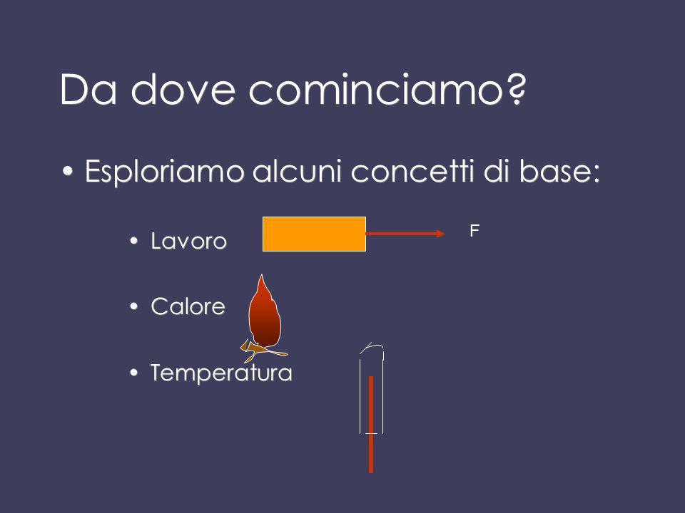 La termodinamica E la Termodinamica la scienza che si occupa di come il calore, una particolare forma di trasferimento di energia, possa trasformarsi