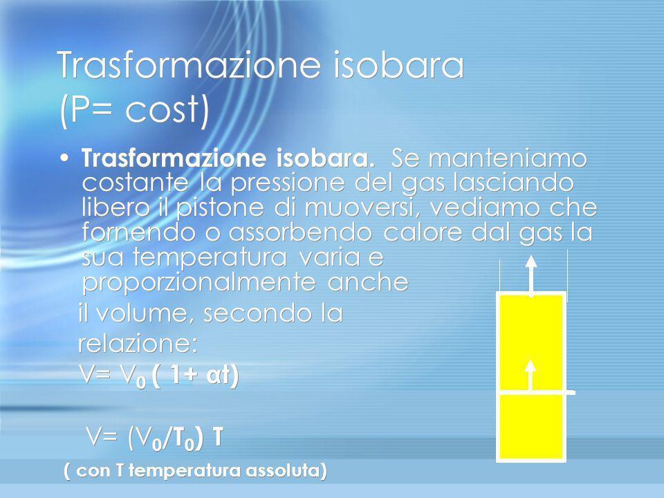 Trasformazione isocora (V=cost) Trasformazione isocora. Se blocchiamo il pistone in modo che questo non si possa muovere, e quindi riscaldiamo o raffr