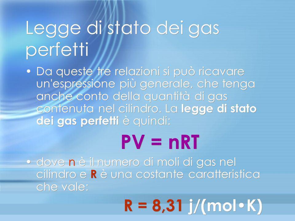 Trasformazione isobara (P= cost) Trasformazione isobara. Se manteniamo costante la pressione del gas lasciando libero il pistone di muoversi, vediamo
