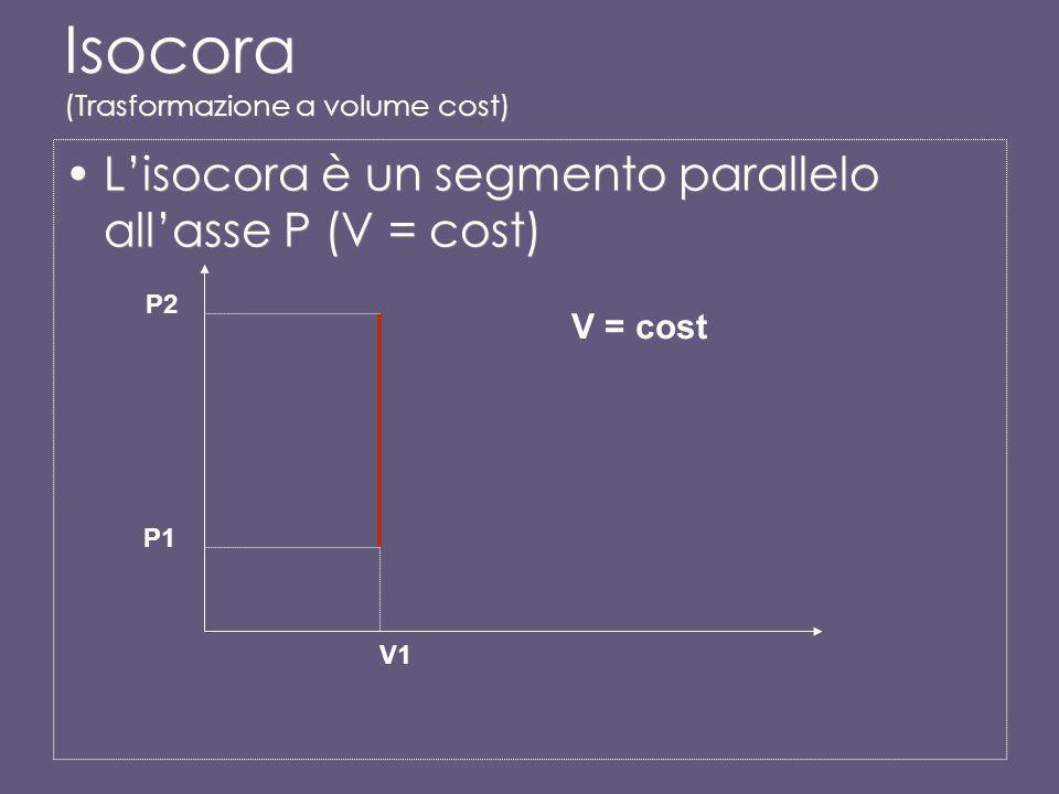 Isoterma (trasformazione a T= cost) l'isoterma è un ramo di iperbole equilatera (PV= cost) V P
