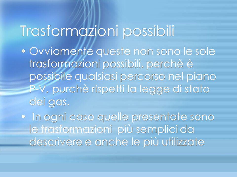 Trasformazione ciclica Una trasformazione ciclica è un percorso chiuso. A.A.. B V P