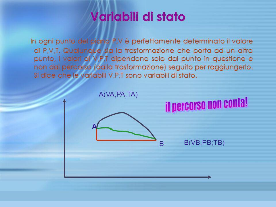 Trasformazione ciclica (2) In una trasformazione ciclica si torna al punto di partenza A. Perciò si torna ad avere : la stessa temperatura La stessa p