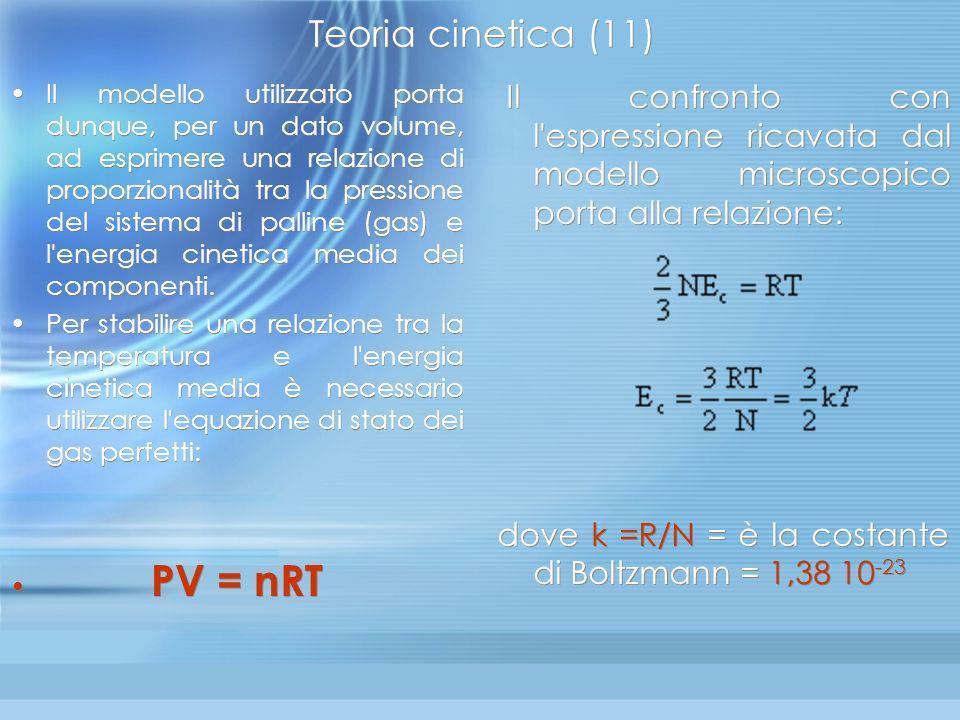 Teoria cinetica (10) Indicando con p il valore della pressione sulle pareti, possiamo scrivere: e sommando: Il contenuto della parentesi è il valore m