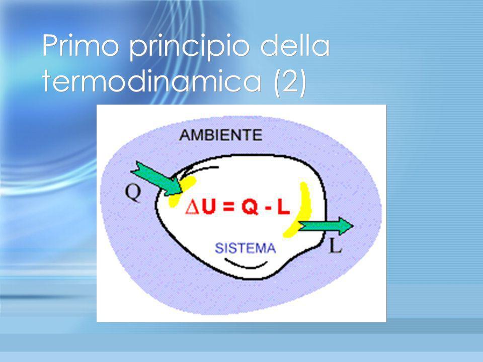 Primo principio della Termodinamica Il Primo principio della Termodinamica fornisce una precisa definizione del calore identificandolo come una forma