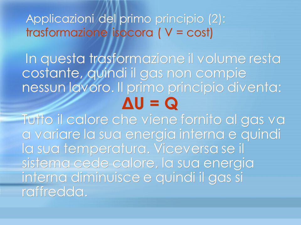 Applicazioni del primo principio (1): trasformazione isoterma In questo caso la temperatura del gas non varia e quindi nemmeno la sua energia interna.