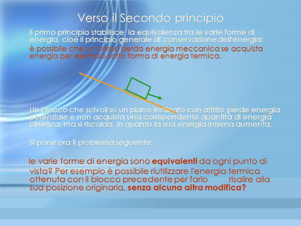 Lavoro in un ciclo Lavoro utile in un ciclo= P2(V2-V1)- P1(V2-V1) AB CD Lavoro utile = area rettangolo P2 P1 V1V2